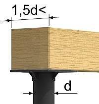 Соотношение ширины обвязки к диаметру сваи