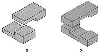 а) Угловое соединение бруса; б) внутреннее соединение бруса